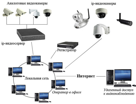 Wi fi антенна для ip камер